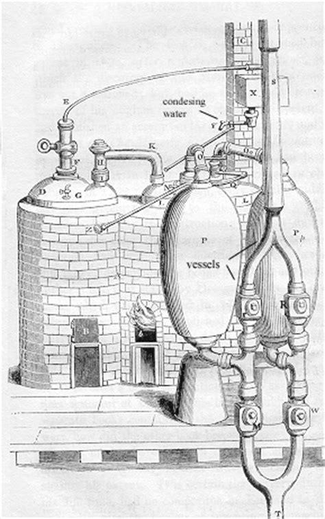 savery s steam engine diagram savery