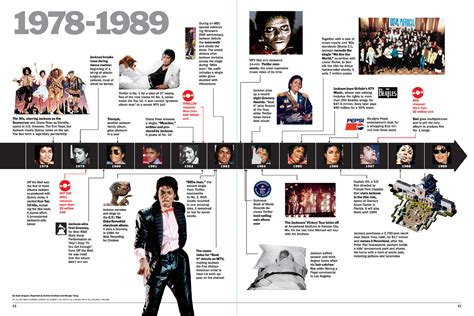layout for timeline michael jackson timeline 8itentas pinterest