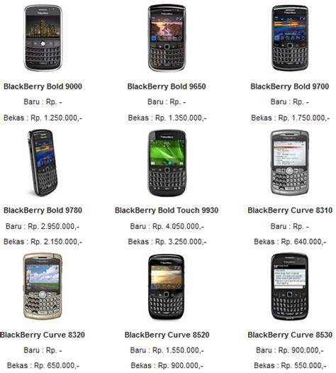 Hp Blackberry Dakota Terbaru harga hp blackberry terbaru 2014
