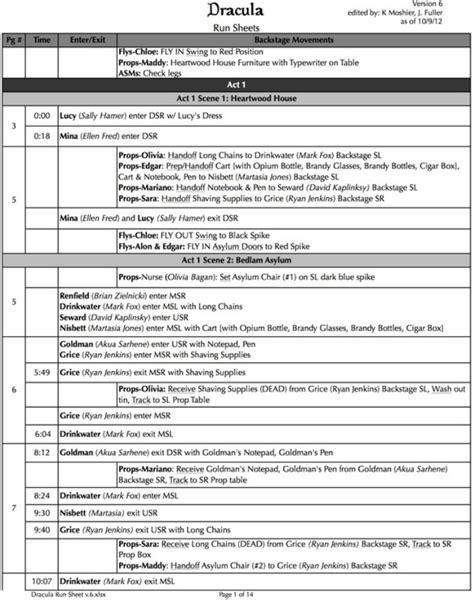 conference run sheet template run sheets