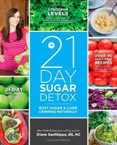 Detox Book Reviews by Book Review Quot The 21 Day Sugar Detox Quot By Diane Sanfilippo