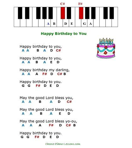 keyboard tutorial happy birthday simple kids songs for beginner piano players