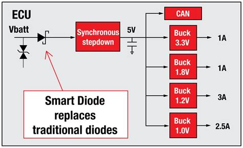 diode to stop polarity 28 images gallery diode symbol current flow introduction to diodes
