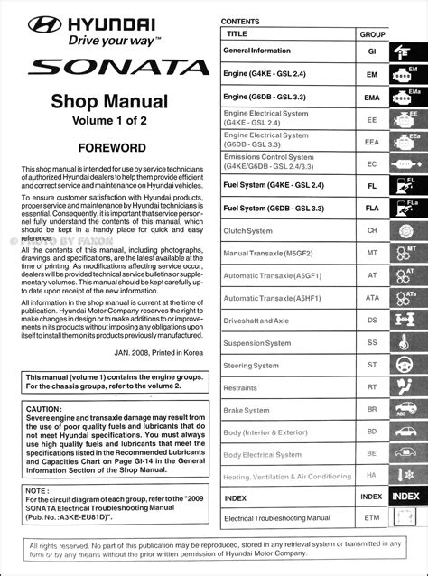 car repair manuals online pdf 2001 hyundai sonata security system 2009 hyundai sonata repair shop manual 2 volume set original