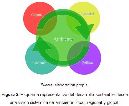 idconline cul es el proceso para determinar la ptu 92 cul es la evolucin de la humanidad educacin global