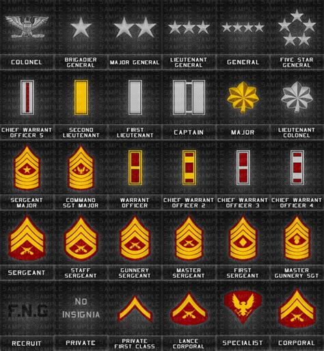 marine corps ranks pin marine corps ranks insignia on pinterest