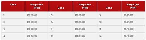 kode paket harga 25rb telkomsel kode paket internet murah telkomsel 3gb rp 20 000 dion barus