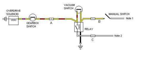awesome mgb overdrive wiring images electrical circuit