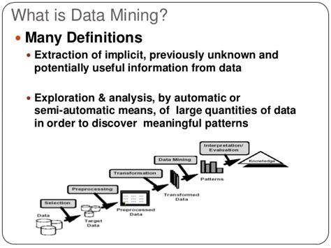 pattern analysis for data mining data mining