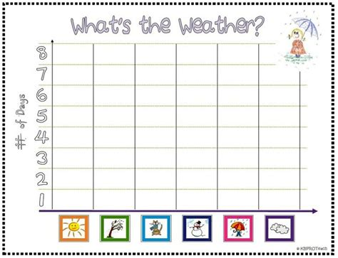 printable graphs for pre k weather graph worksheets kindergarten weather seasons