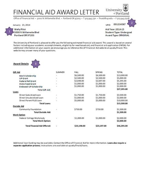 Where Do I Send Financial Aid Appeal Letter financial aid letter crna cover letter