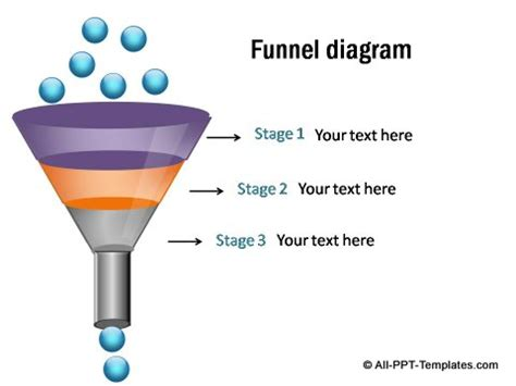 Powerpoint Funnel Diagram Set Funnel Template Powerpoint