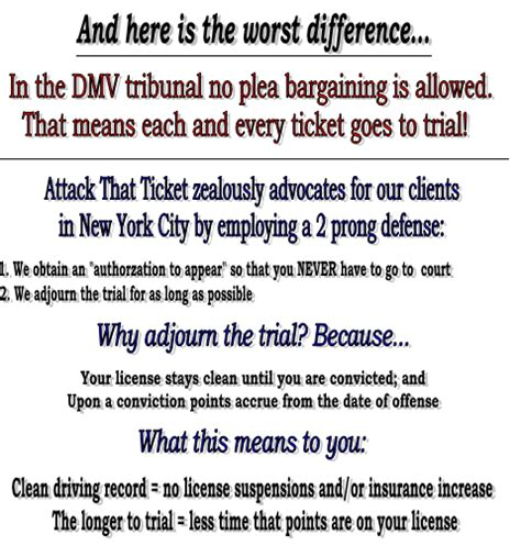 Does A Speeding Ticket Go On Your Criminal Record Nyc Traffic Ticket Lawyer New York City Speeding Ticket Attorney Attack That Ticket