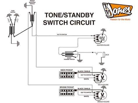 gretsch guitar wiring schematics wiring wiring diagram