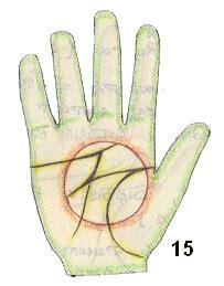 Letter M On Both Palms