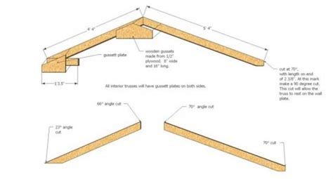 How To Make Trusses For Shed by Sheds Liverpool Plastic Building A Shed Roof Truss