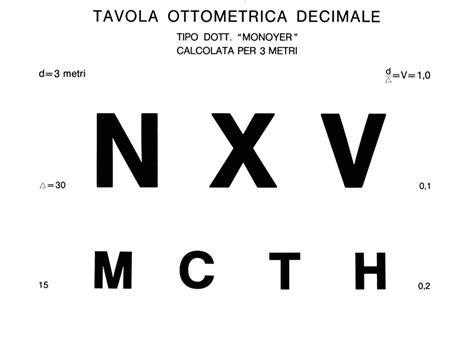 tavola optometrica per bambini tavole optometriche
