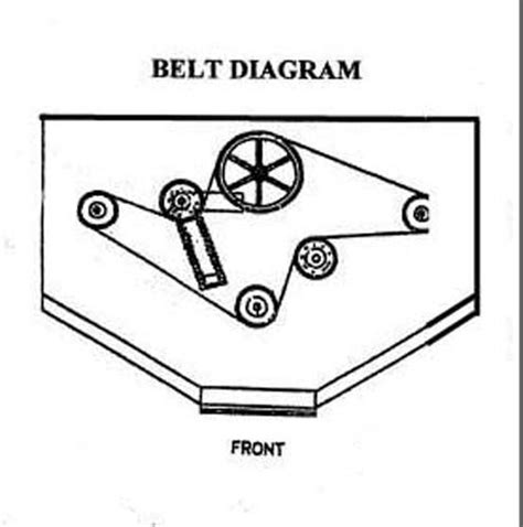 woods finish mower belt diagram woods belt diagram woods wiring diagram and circuit