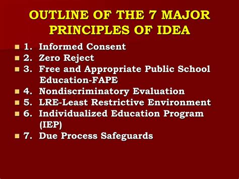 six principles of idea principles of idea six principles of idea six