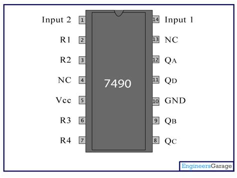 7486 ttl integrated circuit datasheet 7483 ic chip layout diagram 7483 free engine image for user manual