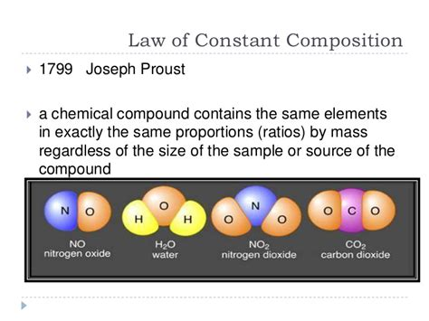 laws  chemical combination stoichiometry
