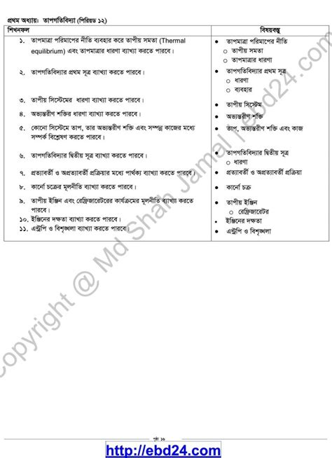 Hsc Physics Course Outline by Hsc Syllabus Of Physics Session 2013 14
