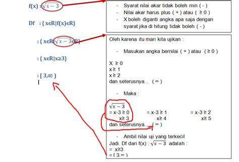 menentukan domain  range fungsi ngasah ilmu