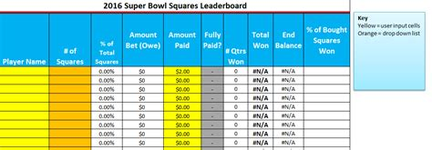Bowl Spreadsheet Template by Excel Spreadsheets Help