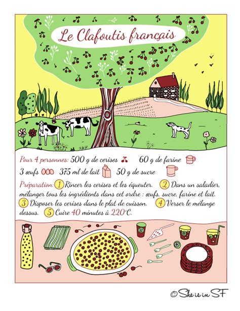 feeding pattern en francais the french clafoutis illustrated recipe in french la