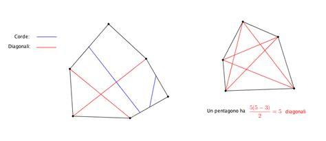 angoli interni di un pentagono il poligono regolare convesso concavo geometria piana