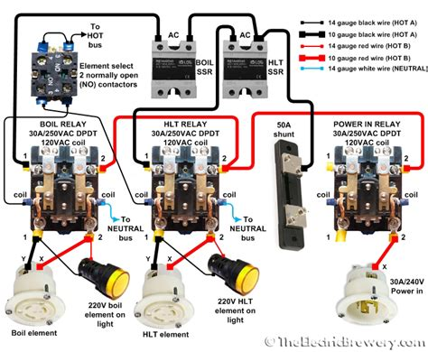 heater wiring using an outdoor wood boiler with a closed