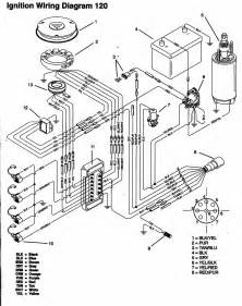 40 hp outboard motor wiring diagram for ignition 40 free engine image for user manual
