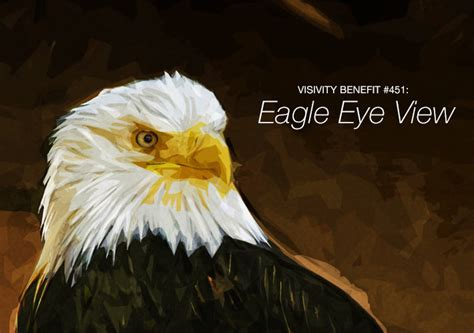 Lu Eagle Eye Mobil grow your mobile repair business with a bird s eye and an eagle eye view visivity