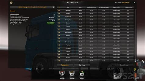 euro truck simulator 2 save game no mod save game no dlc unlock all dealer ets 2 mods