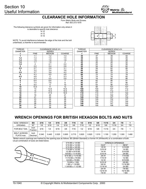 Bolt & Screw Clearance Holes - Metric Multistandard Components