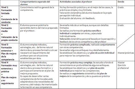 preguntas genericas y especificas resoluci 243 n de problemas portal del servicio de