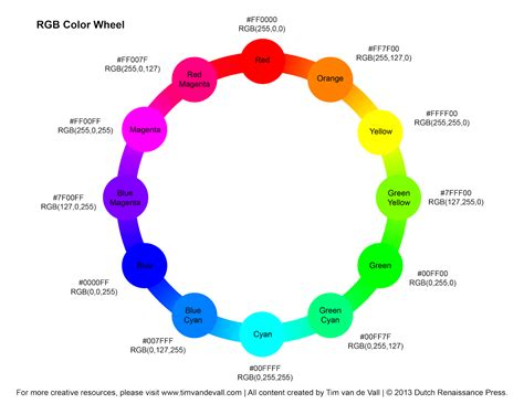 hex color to rgb pin hexadecimal rgb color chart on