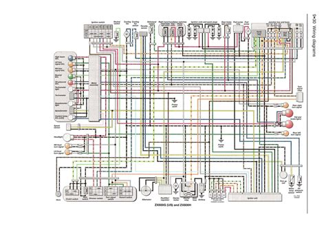zx7r wire diagram 17 wiring diagram images wiring