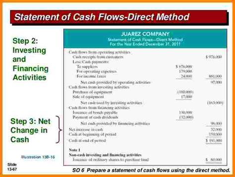 format cash flow statement using direct method 6 cash flow statement direct method exle case