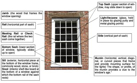 house window parts old house authority old house windows as efficient as new ones