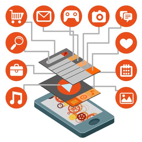 mobile apps development software how to use ide for mobile application development