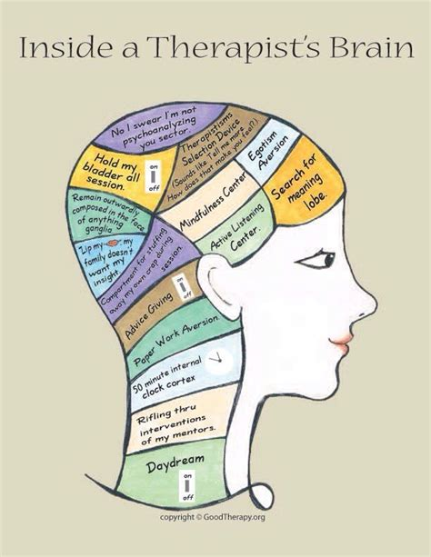 figure therapy quotes therapist s brain sw counseling quotes cool
