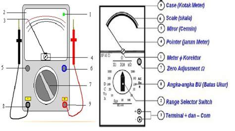 Cermin Putar Merah h3ndy nkg multimeter avometer