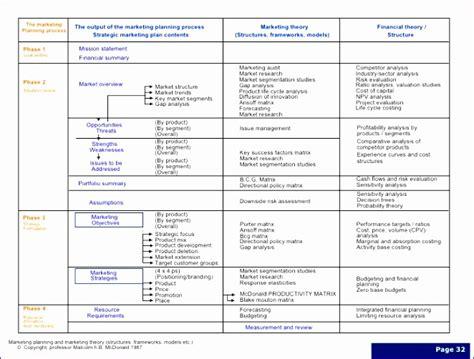 6 Investment Portfolio Excel Template Exceltemplates Exceltemplates Portfolio Strategic Plan Template