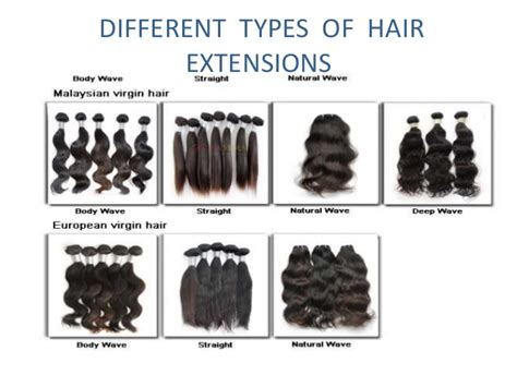 what are the different types of hair with pictures indus hairextensions
