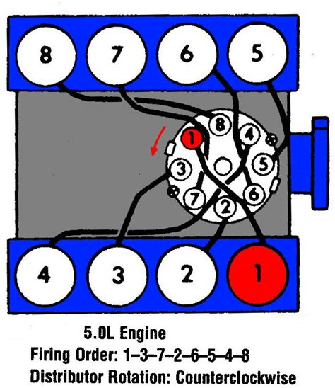 1342 firing order diagram ford mustang 5 0 1999 auto images and specification