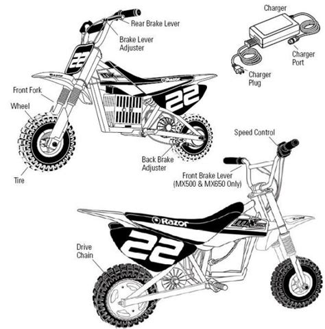 razor mx400 dirt rocket electric motocross bike motor wires diagram for razor mx400 wiring diagram schemes