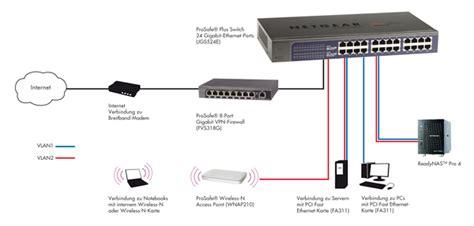 T Netgear Jgs524e 24 Port Gigabit Ethernet Switch101001000 Mbps netgear jgs524e prosafe plus gigabit switch 24 port 10