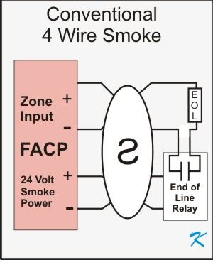 smoke detector wiring diagram 4 wire throughout gooddy org
