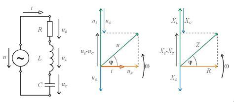 diagram vektor diagram fasor untuk rangkaian rlc image collections how